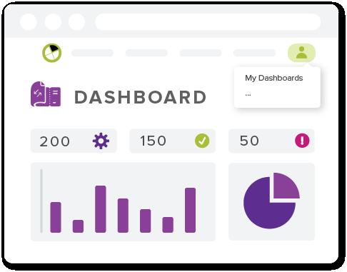 Usage data dashboard